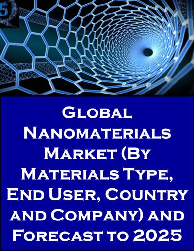 Global Nanomaterials Market (By Materials Type, End User, Country and Company) and Forecast to 2025 Medical Device