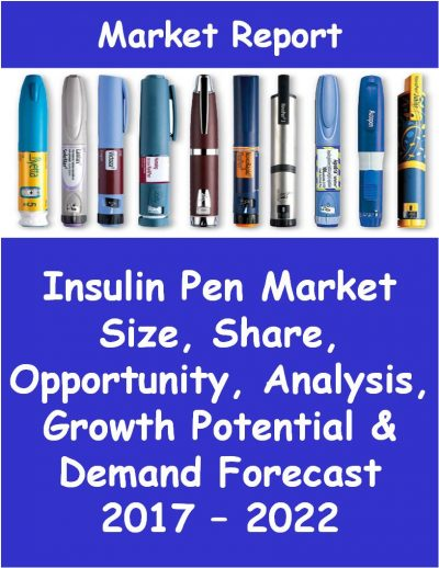 Insulin Pen Market Size, Share, Opportunity, Analysis, Growth Potential & Demand Forecast 2017 – 2022 Medical Device