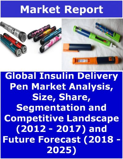 Global Insulin Delivery Pen Market Analysis, Size, Share, Segmentation,Competitive Landscape and Future Forecast (2018 – 2025) Medical Device