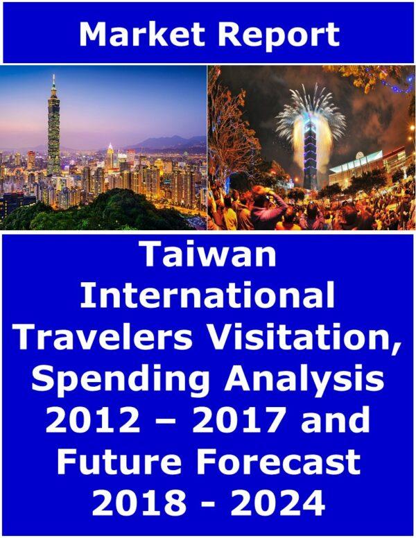 Taiwan International Travelers Visitation Spending
