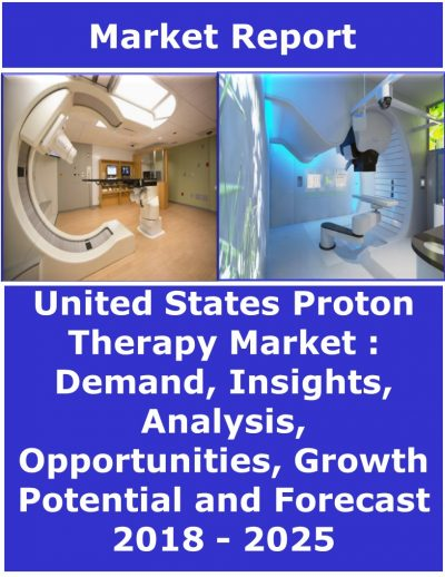 United States Proton Therapy Market: Demand, Insights, Analysis, Opportunities, Growth Potential and Forecast 2018 – 2025 Medical Device