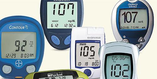 US Blood Glucose Meter Market