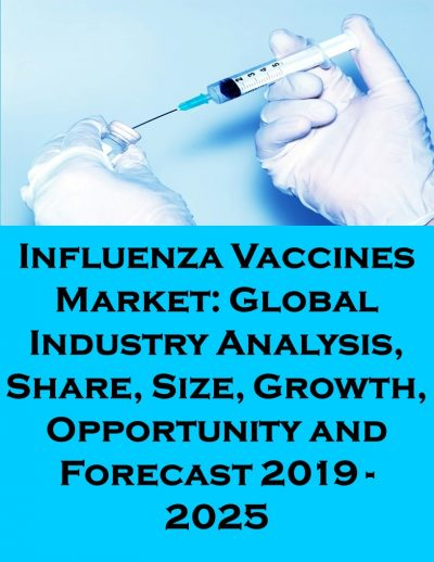 Influenza Vaccines Market: Global Industry Analysis, Share, Size, Growth, Opportunity and Forecast 2019 – 2025 Vaccines