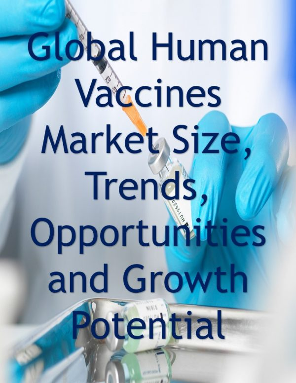 Global Human Vaccines Market Size, Trends, Opportunities and Growth Potential Vaccines
