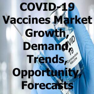 india-covid19-vaccines-market